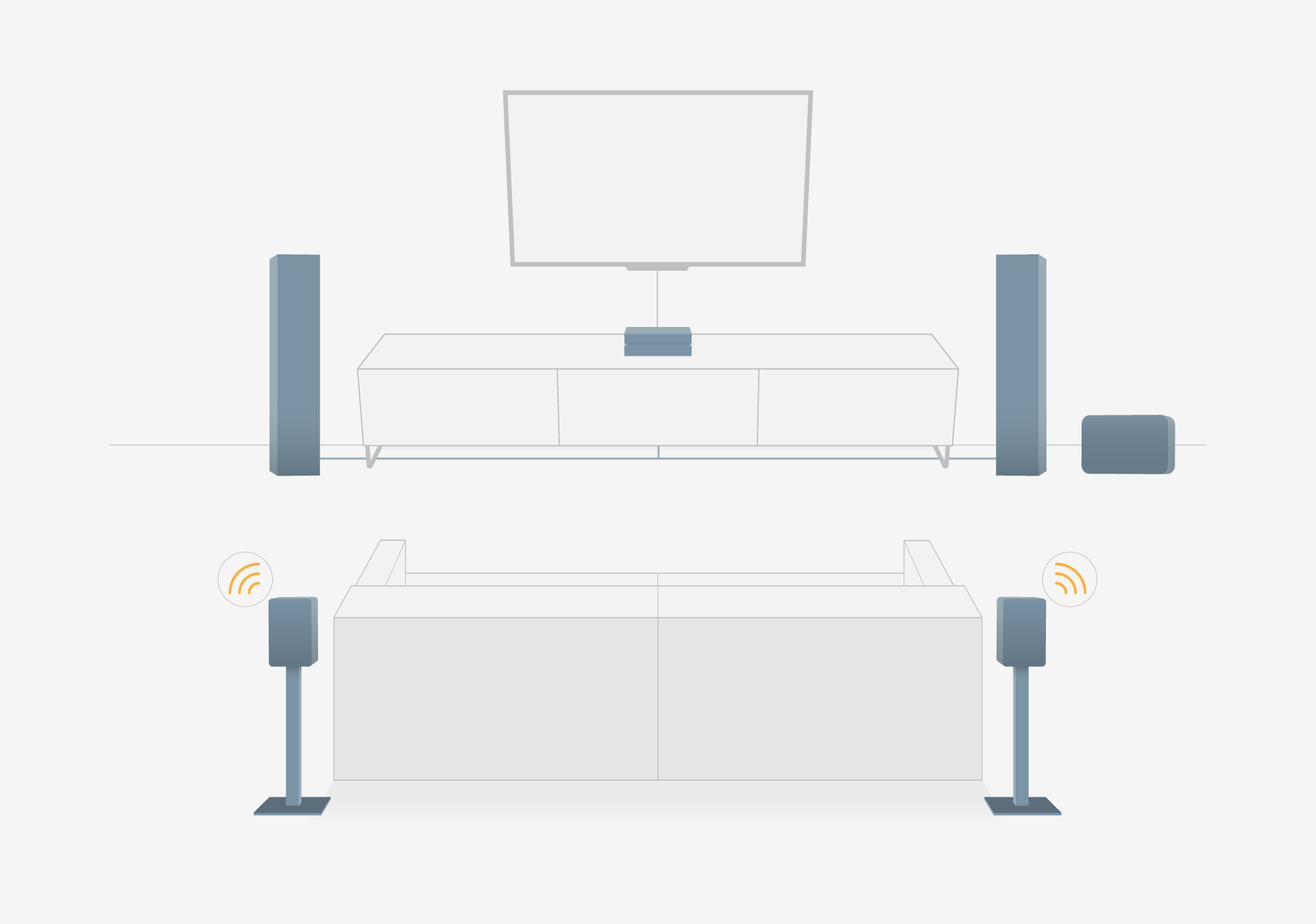 Diagram of a home theater with the POWERNODE and PULSE FLEX speakers